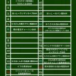 雨の日プレゼントあります!名古屋栄の面白いスポット。