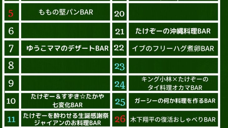 サプライズプレゼントバー!名古屋栄の面白いお店!居酒屋!