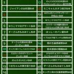 ハンドマッサージ、手相占い、ひらがな鑑定バー!名古屋栄のおもしろい居酒屋、飲み屋、観光地!
